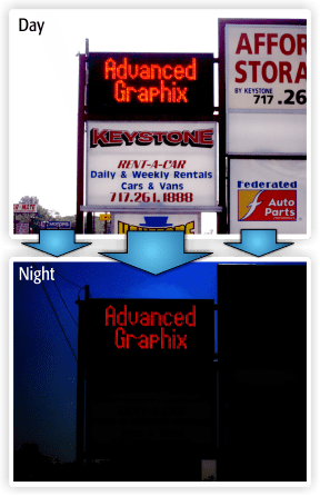 Back Light Signs and Back Light Sign Services in Chambersburg PA